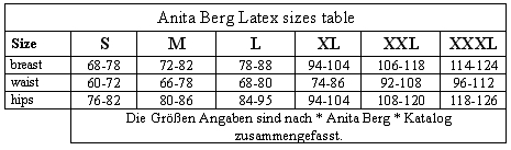 ab_size_table